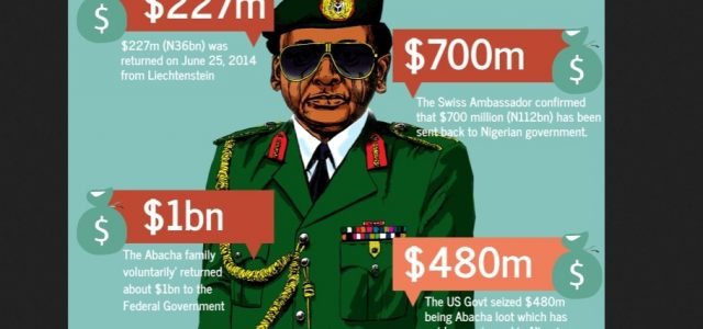 BREAKING: Buhari Govt Receives $312m Abacha Loot From US - Tori4Town